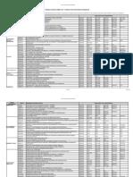 20200925_CNOs Perfil Profesorado 2020-2021
