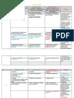 exercice QSE intégré.docx