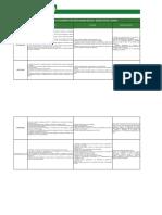 Anexo 4. Matriz asignación y documentación responsabilidades y rendición de cuentas