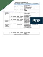 Cronograma parcial - História do Brasil II 2020-2