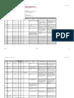 CRA-FileFormat