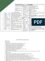 desarrollo 3 años-1.pdf