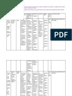 Trabajo bases de datos 2018-II