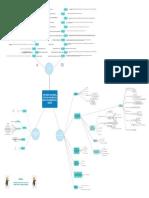 Grupo 2 SEIA - Trabajo N°1 Gestión Ambiental.pdf