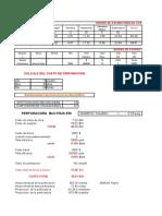301699533-Costo-Perforacion-y-Voladura.xls