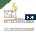 051 fiche devalorisation