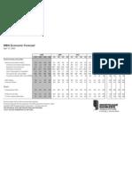 20090414_MBA_Economic_forecast