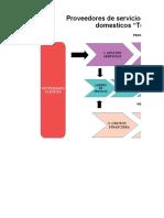 plantilla caracterizacion_de_procesos-2