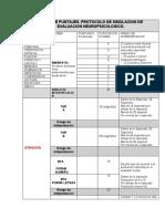 10.TABLA DE PUNTAJES EVALUACION NEUROPSICOLOGICA