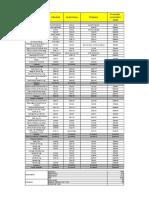 Precios Noviembre en Rafaela - Copia de PX Noviembre Final (1)