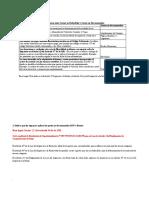 Diferencia entre Gastos no Deducibles y Gastos no Documentados