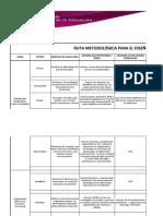 Formato ruta metodológica (1) (1) (1)