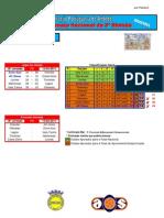 Resultados da 15ª Jornada do Campeonato Nacional da 3ª Divisão em Andebol