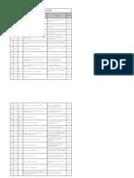 NABH_KPI Sheet