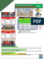 Resultados da 14ª Jornada do Campeonato Distrital da AF Setúbal em Futsal