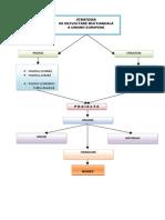 schema.pdf
