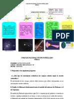 Mapa conceptual Física