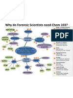 Why do Forensic Scientists need Chem103
