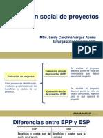PPT 7. Evaluacion social de proyectos