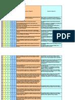 Cuestionario_OPM3_webinar