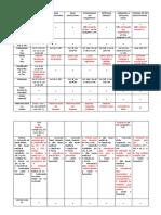 Tributario - Peças do Processo Subjetivo.docx