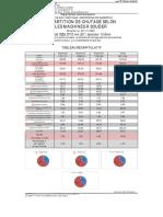 REPARTITION DES CHUTAGES.pdf
