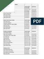 Senate Commitee List