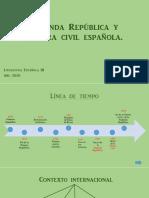 Teórico-práctico Segunda República y Guerra civil española (2020)