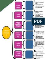 TIPOS DE SOCIEDADES CUADRO.docx