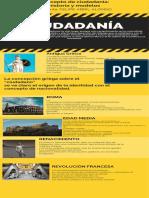 Infografía cuidadania.pdf