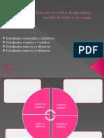 Diapositiva Teoría de los estilos de aprendizaje Felder y Silverman
