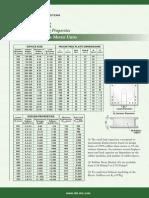 eng_metric_properties