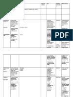 Analisis de aditivos de los Cementos