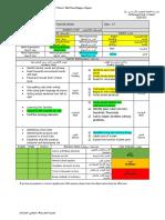 t1 mid-term progress reports  2020-2021  - 3f  1