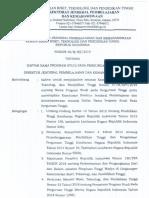 Keputusan Dirjen Belmawa Nomor 46 tahun 2019 tentang Daftar Nama Prodi