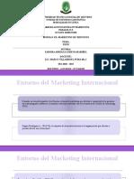 Entorno del Marketing internacional