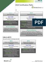 DDLS-Windows-Server-2008-Cert-Path