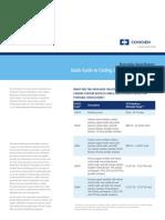 COVIDIEN portable ventilators quick guide payment MEDICARE