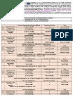 Decreto 816 de 2019 FUNCIONAMIENTO ENTIDADES