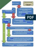 Flowchart_Doc_Check_ELA.pdf