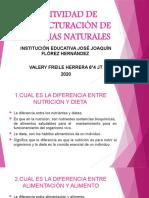ACTIVIDAD DE ESTRUCTURACIÓN DE CIENCIAS NATURALES