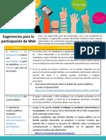 04 Sesión 5 - Anexos de cartilla para docentes - Participación NNA 06082020.pdf