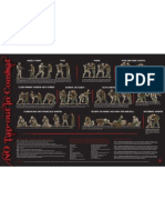 Army Combative Poster