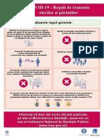 Poster Coronavirus Parinti Si Copii