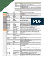 Réduire son empreinte écologique.pdf