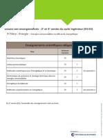 filiere-tp-energie-details-enseignement-2019-2020
