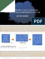 MÉTODOS-DE-CALCULO-PARA-ESTRUCTURAS-HIPERESTÁTICAS-LEY-DE-HOOKE.pptx
