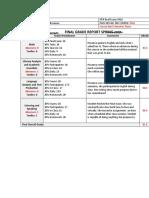 Final Grade Report Spring 2020.docx