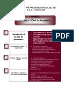 Cuadernillo Bloque I Introducción al estudio del pensamiento