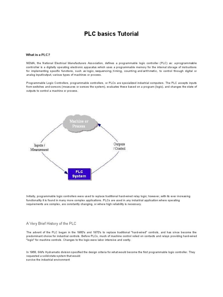 Plc Basics Tutorial Programmable Logic Controller Computer Program Wiring Diagrams Tutorials